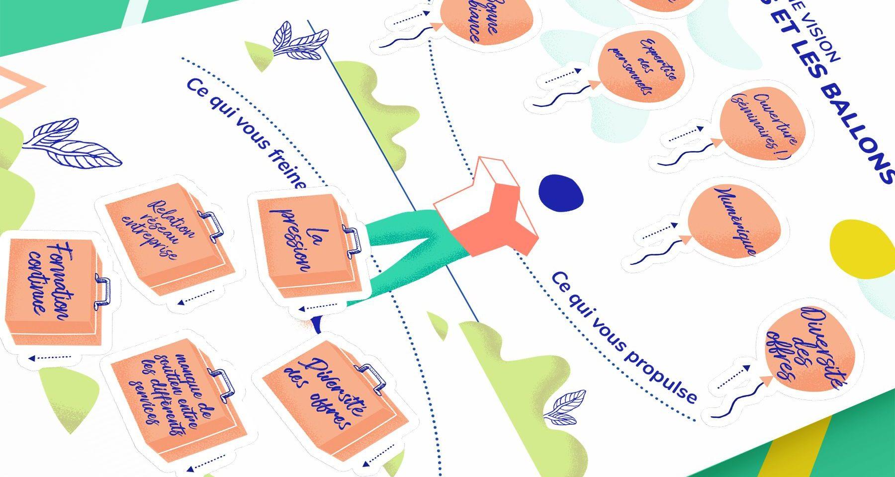 Focus sur les magnets personnalisables au velleda