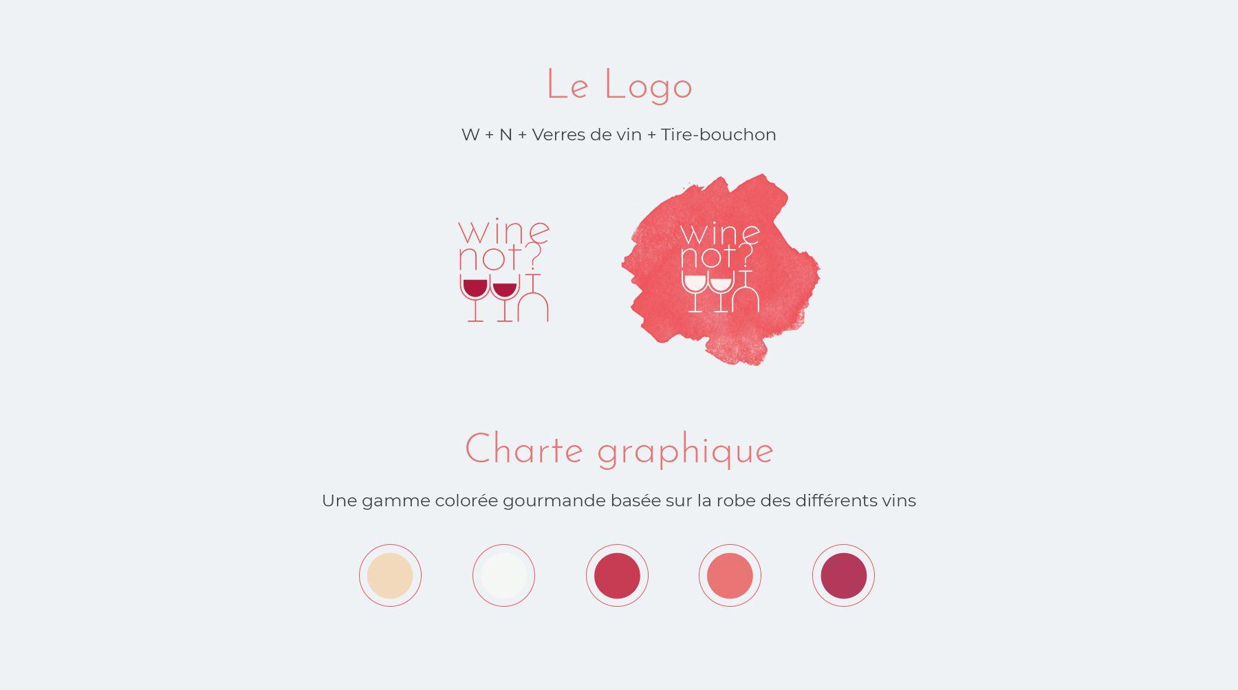 """Charte graphique de l'application """"Wine Not ?"""""""