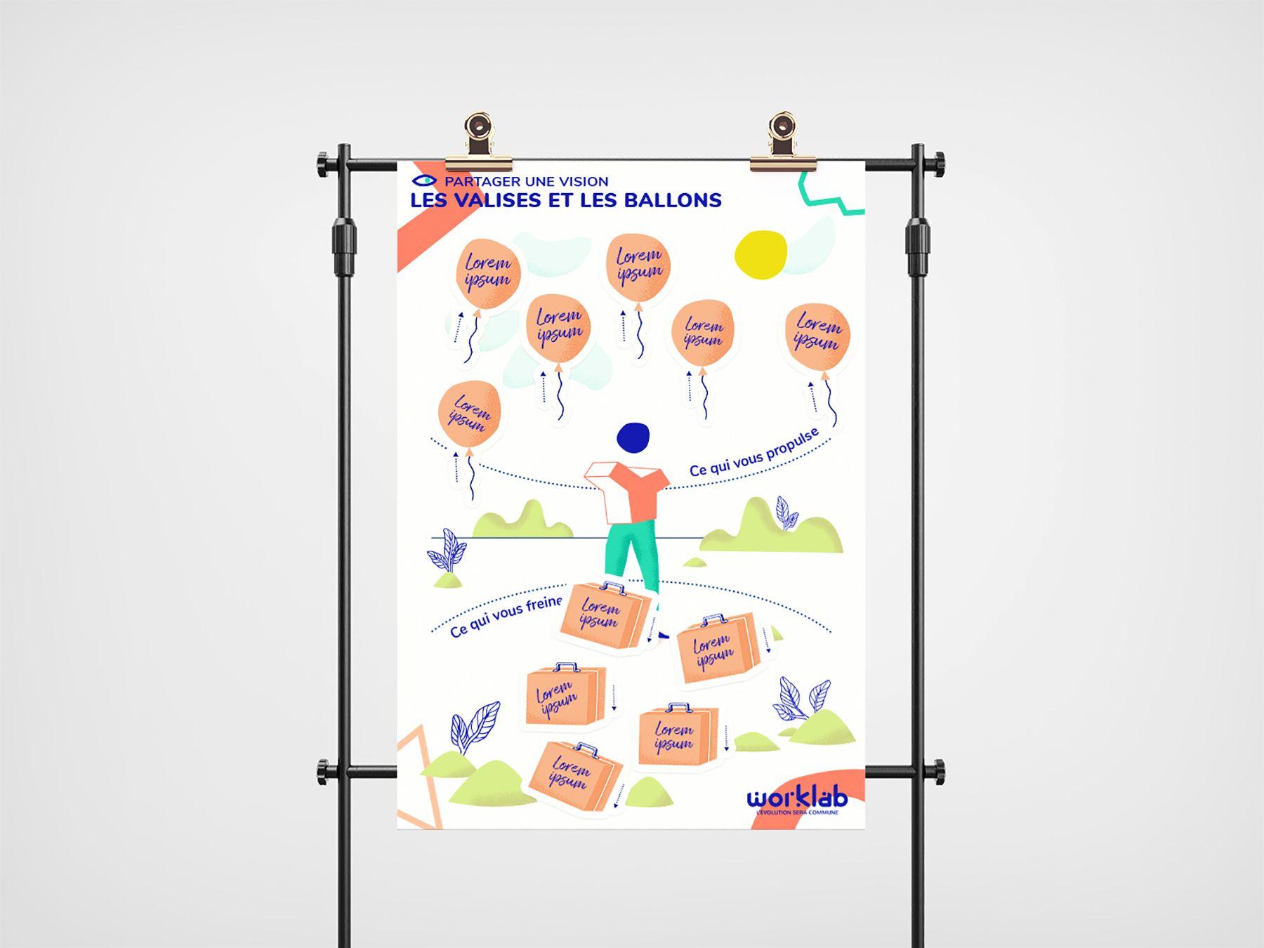 """Un prototype de support éditorial pour Worklab : Une mise en situation du poster de l'atelier ludique """"Valises et Ballons"""" avec les magnets annotés"""